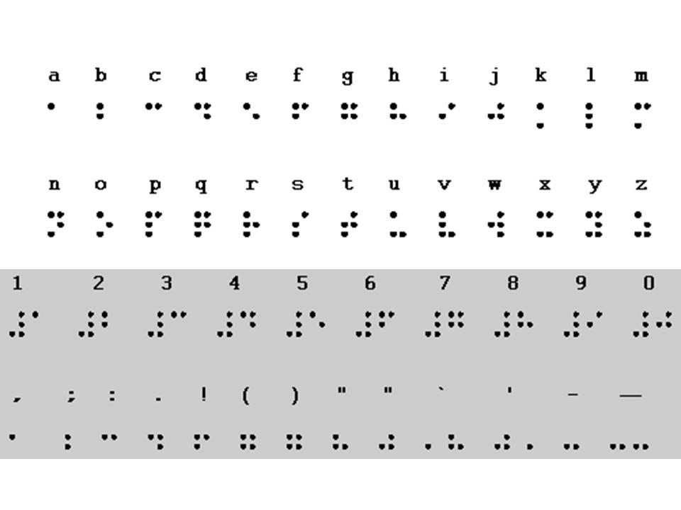 sistem braille